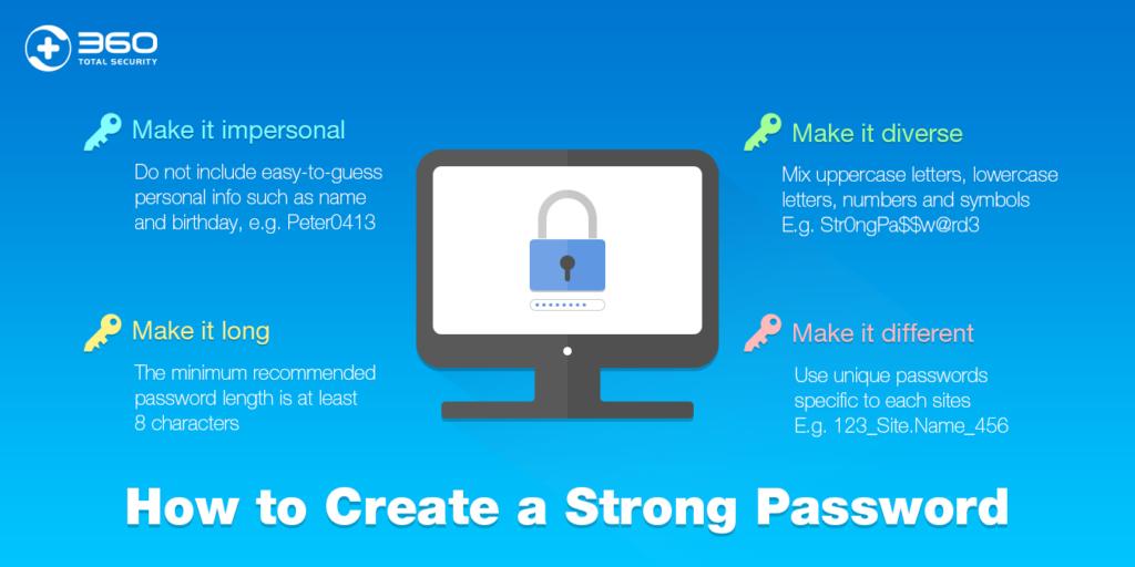 password instructions